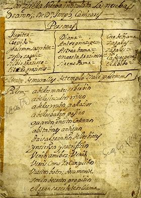 """Manuscrito de """"Las nuevas [armas] de amor"""", de José de Cañizares. Biblioteca de la Fundación Juan March. T-18-Cañ"""