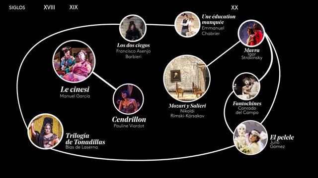 Teatro musical de cámara (2014-2017)